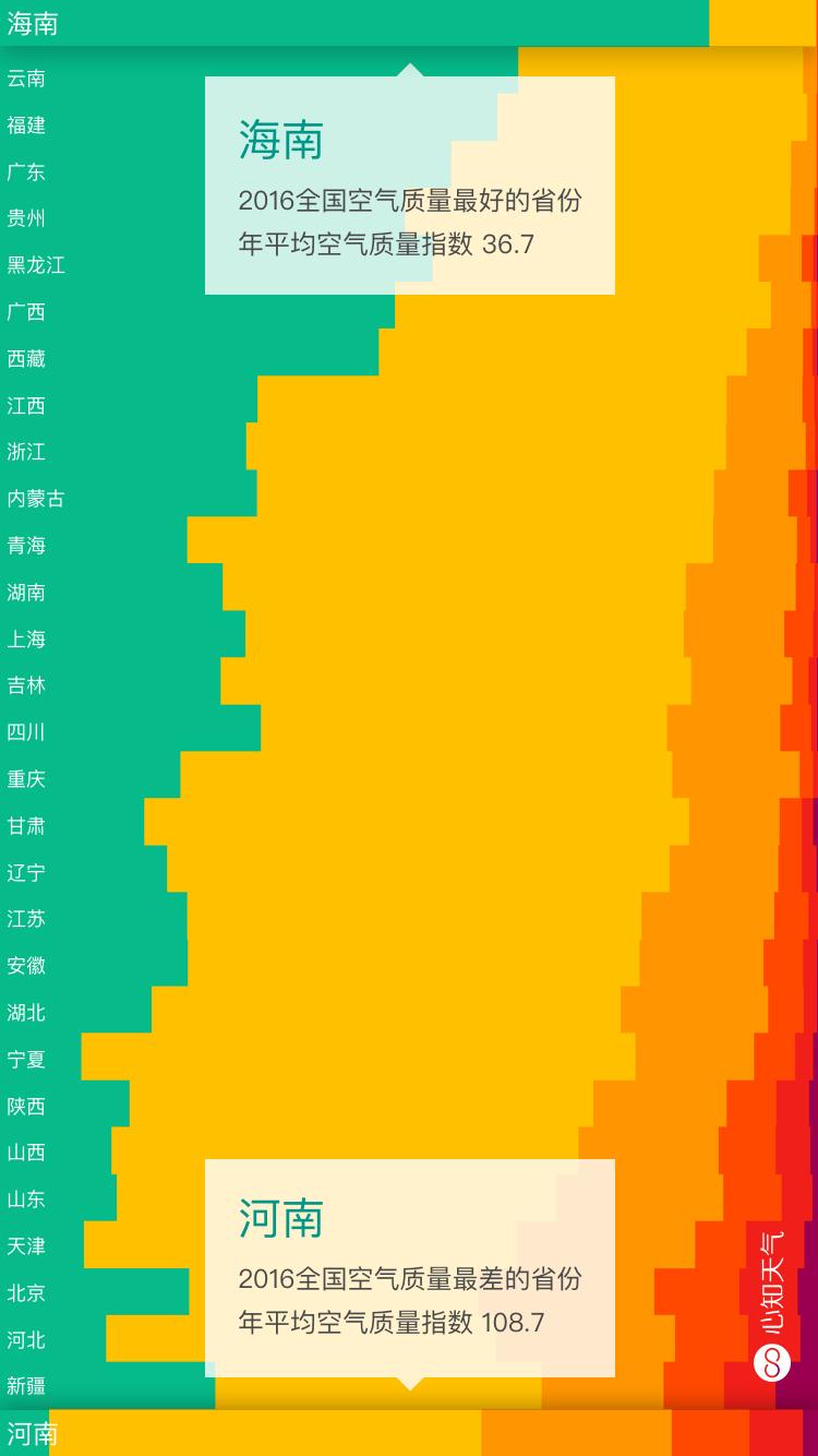 海南是2016全国空气质量最好的城市